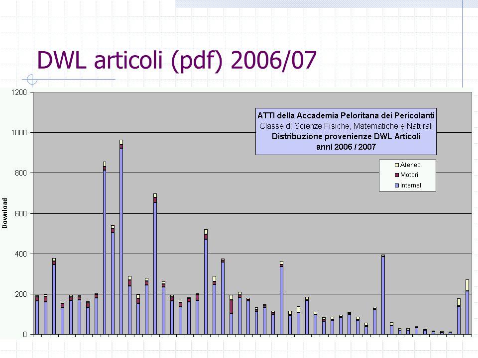 DWL articoli (pdf) 2006/07