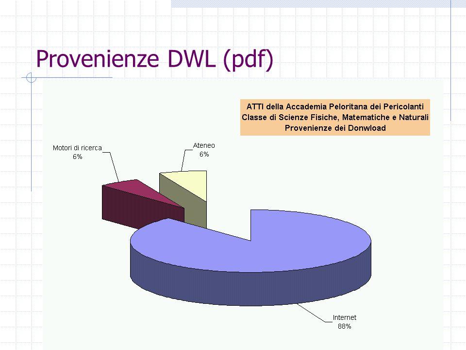 Provenienze DWL (pdf)