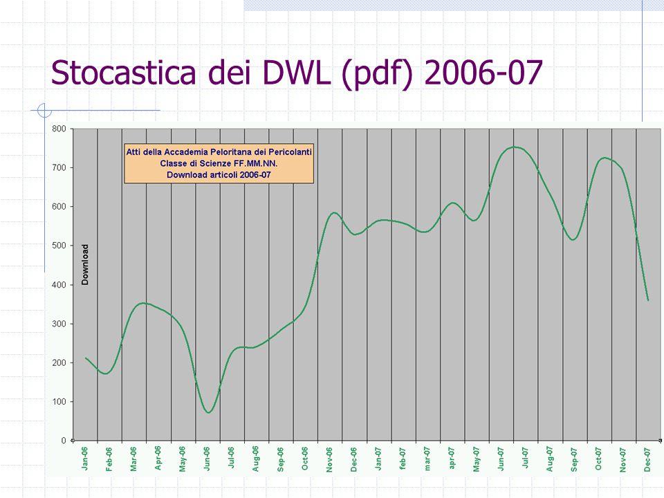 Stocastica dei DWL (pdf) 2006-07
