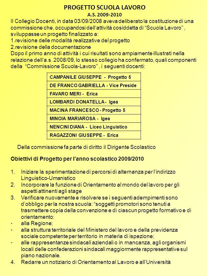 PROGETTO SCUOLA LAVORO A.S.