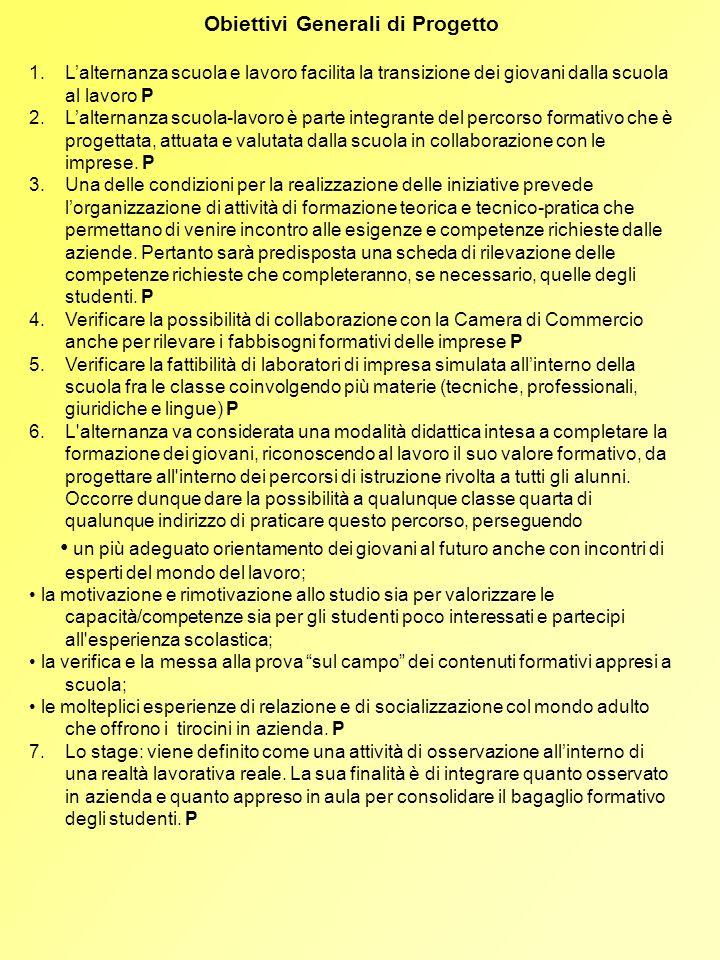 Obiettivi Generali di Progetto 1.L'alternanza scuola e lavoro facilita la transizione dei giovani dalla scuola al lavoro P 2.L'alternanza scuola-lavoro è parte integrante del percorso formativo che è progettata, attuata e valutata dalla scuola in collaborazione con le imprese.