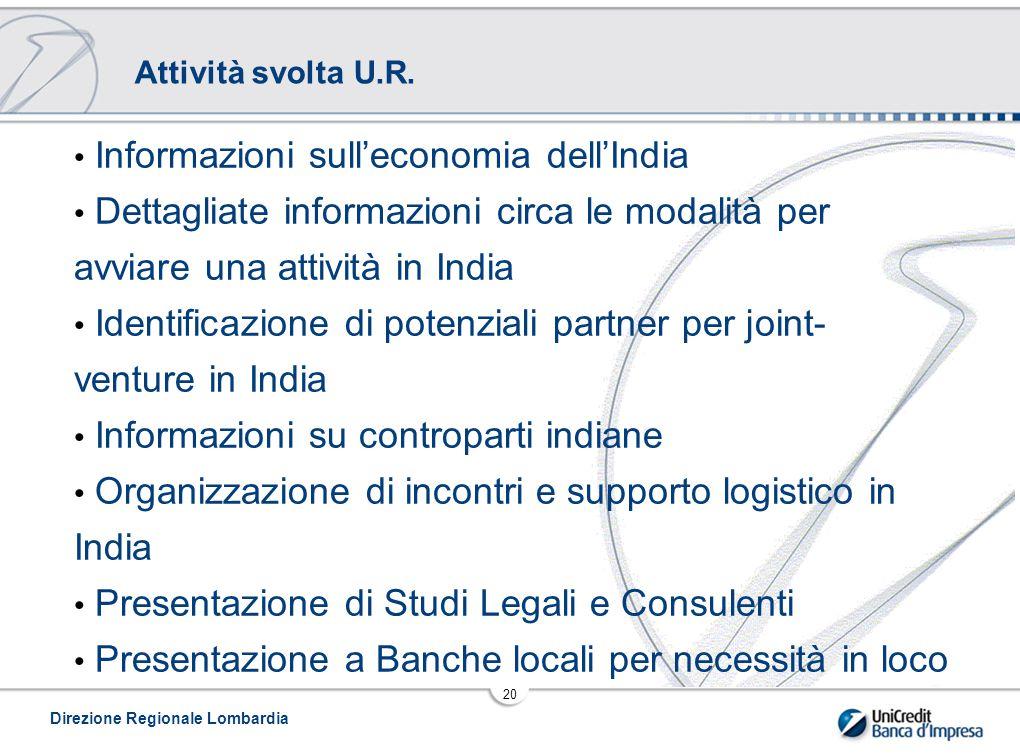 Direzione Regionale Lombardia 20 Attività svolta U.R.