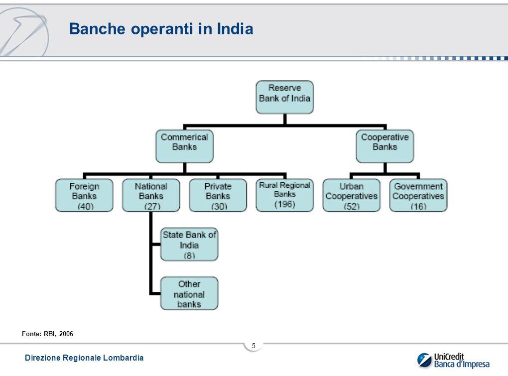Direzione Regionale Lombardia 5 Banche operanti in India Fonte: RBI, 2006