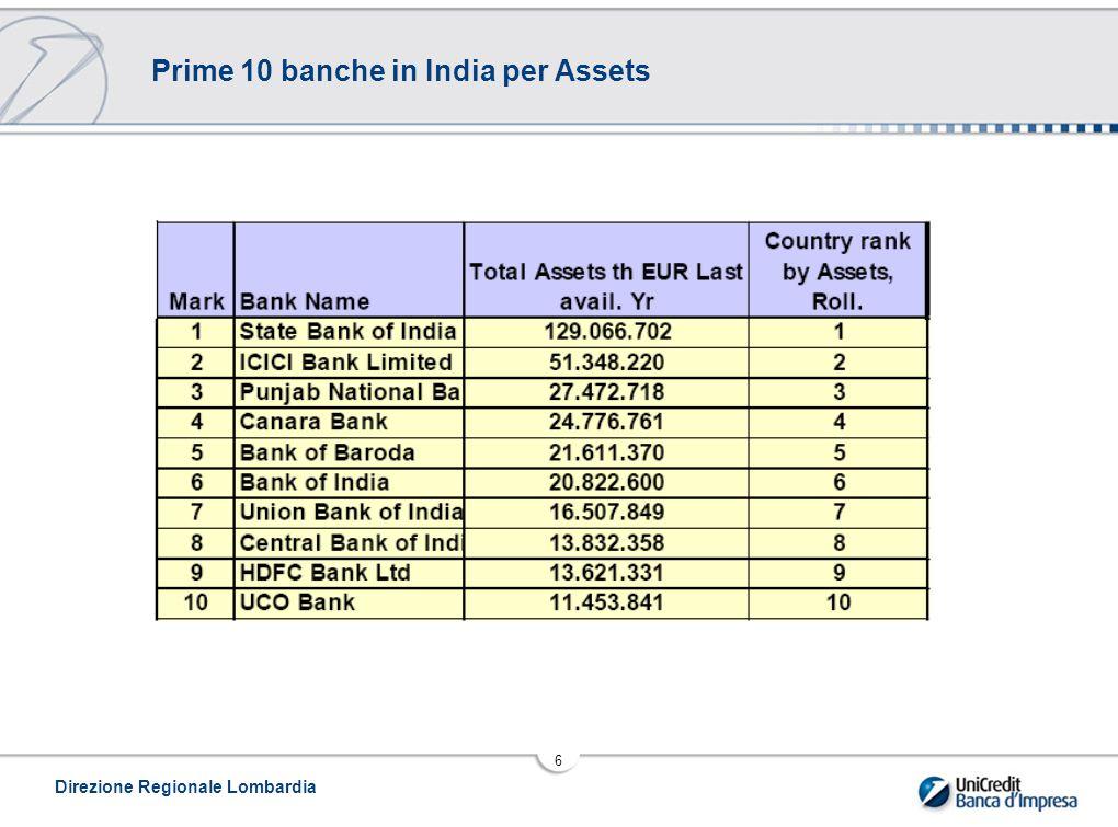 Direzione Regionale Lombardia 6 Prime 10 banche in India per Assets