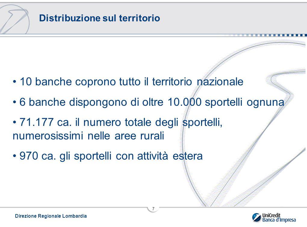 Direzione Regionale Lombardia 7 Distribuzione sul territorio 10 banche coprono tutto il territorio nazionale 6 banche dispongono di oltre 10.000 sportelli ognuna 71.177 ca.