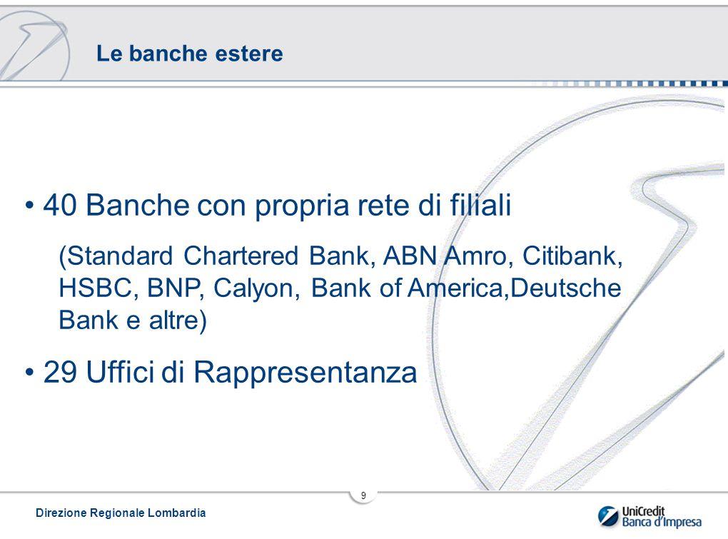 Direzione Regionale Lombardia 9 Le banche estere 40 Banche con propria rete di filiali (Standard Chartered Bank, ABN Amro, Citibank, HSBC, BNP, Calyon, Bank of America,Deutsche Bank e altre) 29 Uffici di Rappresentanza
