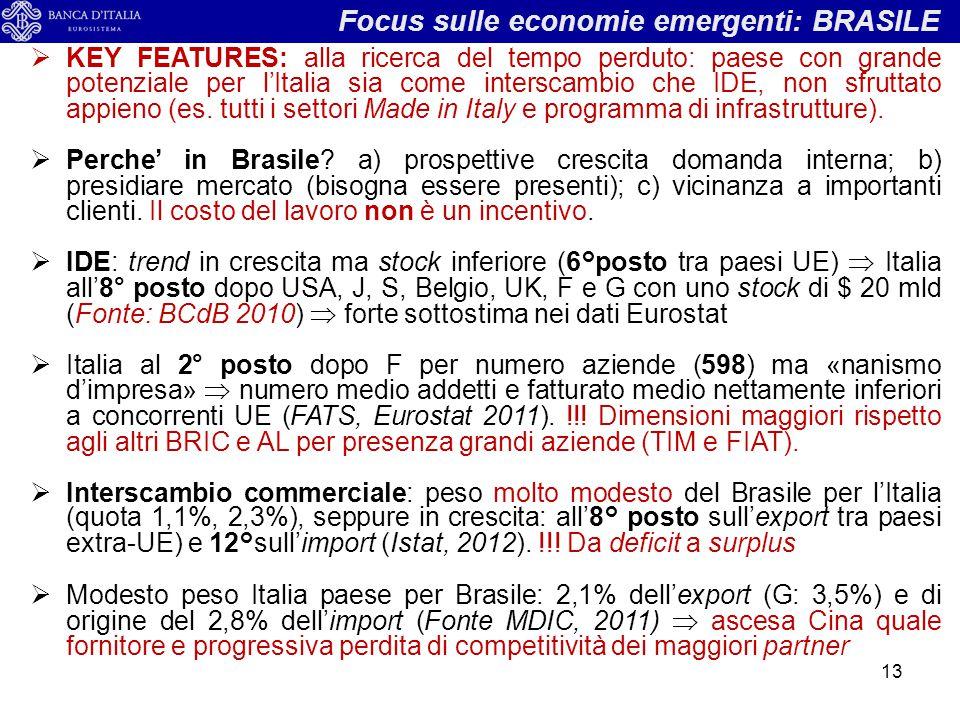 Focus sulle economie emergenti: BRASILE  KEY FEATURES: alla ricerca del tempo perduto: paese con grande potenziale per l'Italia sia come interscambio che IDE, non sfruttato appieno (es.