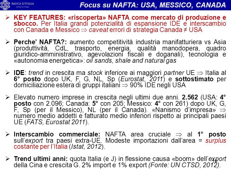 Focus su NAFTA: USA, MESSICO, CANADA 15  KEY FEATURES: «riscoperta» NAFTA come mercato di produzione e sbocco. Per Italia grandi potenzialità di espa
