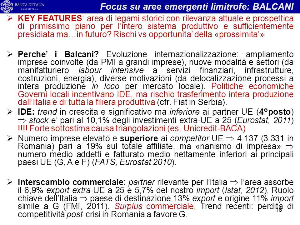 Focus su aree emergenti limitrofe: BALCANI  KEY FEATURES: area di legami storici con rilevanza attuale e prospettica di primissimo piano per l'intero