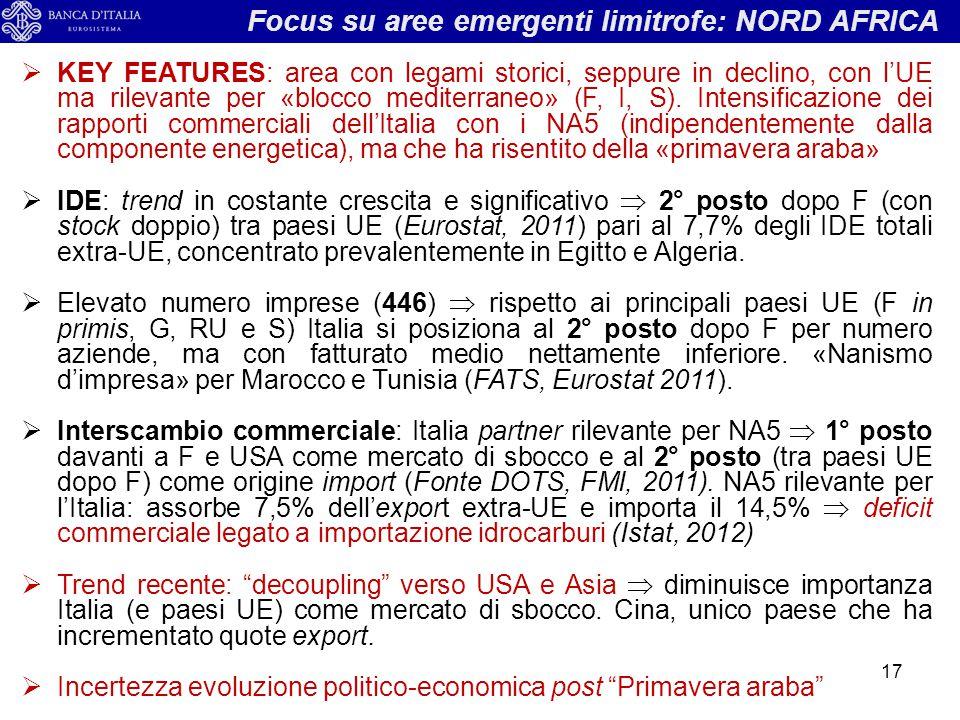 Focus su aree emergenti limitrofe: NORD AFRICA  KEY FEATURES: area con legami storici, seppure in declino, con l'UE ma rilevante per «blocco mediterraneo» (F, I, S).