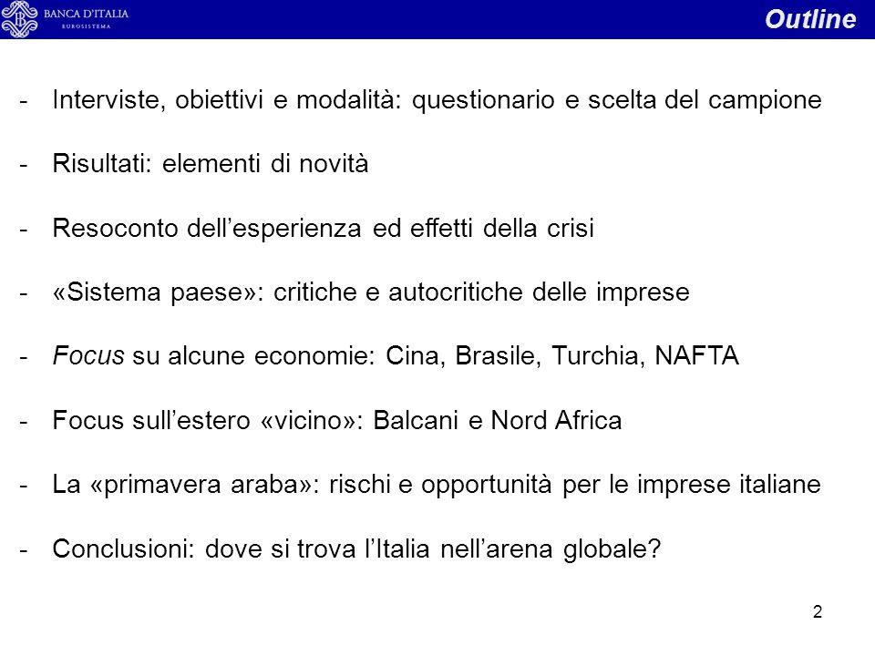 Outline -Interviste, obiettivi e modalità: questionario e scelta del campione -Risultati: elementi di novità -Resoconto dell'esperienza ed effetti della crisi -«Sistema paese»: critiche e autocritiche delle imprese -Focus su alcune economie: Cina, Brasile, Turchia, NAFTA -Focus sull'estero «vicino»: Balcani e Nord Africa -La «primavera araba»: rischi e opportunità per le imprese italiane -Conclusioni: dove si trova l'Italia nell'arena globale.