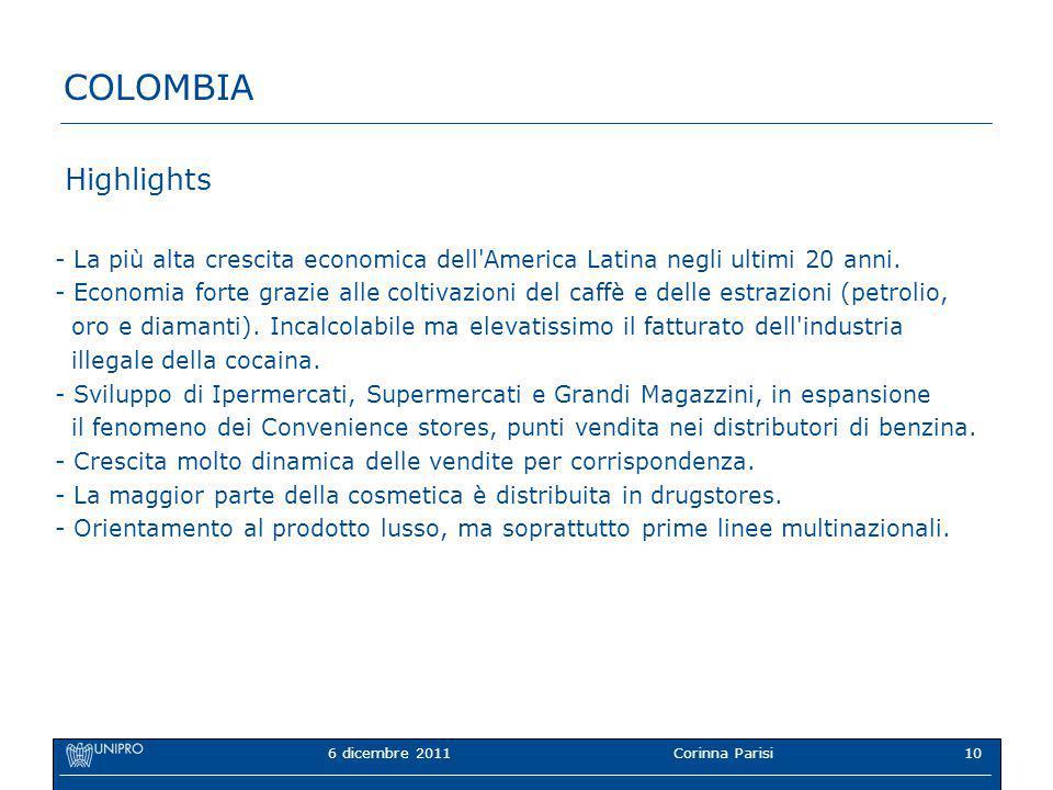 6 dicembre 2011Corinna Parisi10 COLOMBIA Highlights - La più alta crescita economica dell America Latina negli ultimi 20 anni.