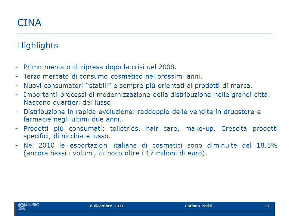 6 dicembre 2011Corinna Parisi17 Highlights -Primo mercato di ripresa dopo la crisi del 2008.