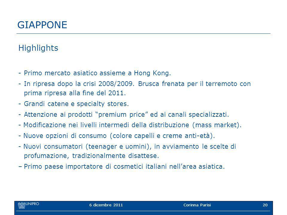 6 dicembre 2011Corinna Parisi20 GIAPPONE Highlights -Primo mercato asiatico assieme a Hong Kong.