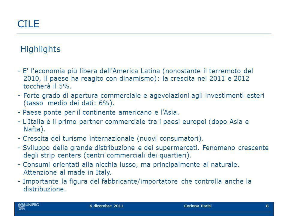 6 dicembre 2011Corinna Parisi8 CILE Highlights - E l economia più libera dell America Latina (nonostante il terremoto del 2010, il paese ha reagito con dinamismo): la crescita nel 2011 e 2012 toccherà il 5%.