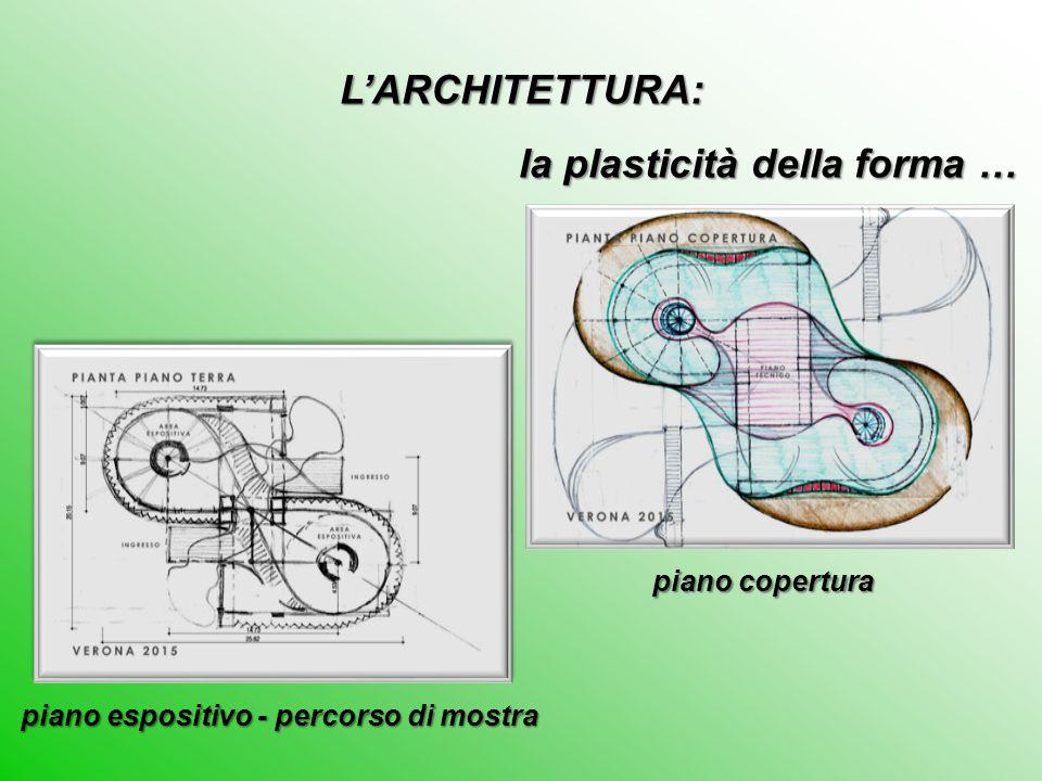 L'ARCHITETTURA: la plasticità della forma … la plasticità della forma … piano espositivo - percorso di mostra piano copertura