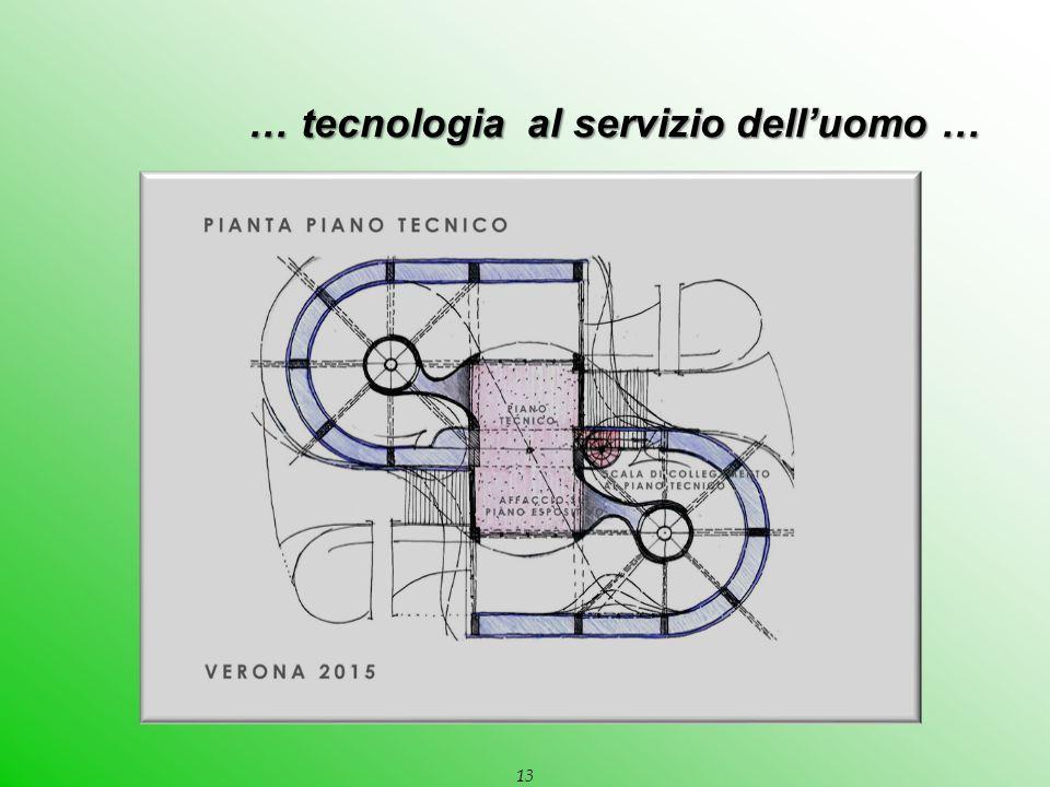 … tecnologia al servizio dell'uomo … … tecnologia al servizio dell'uomo … 13