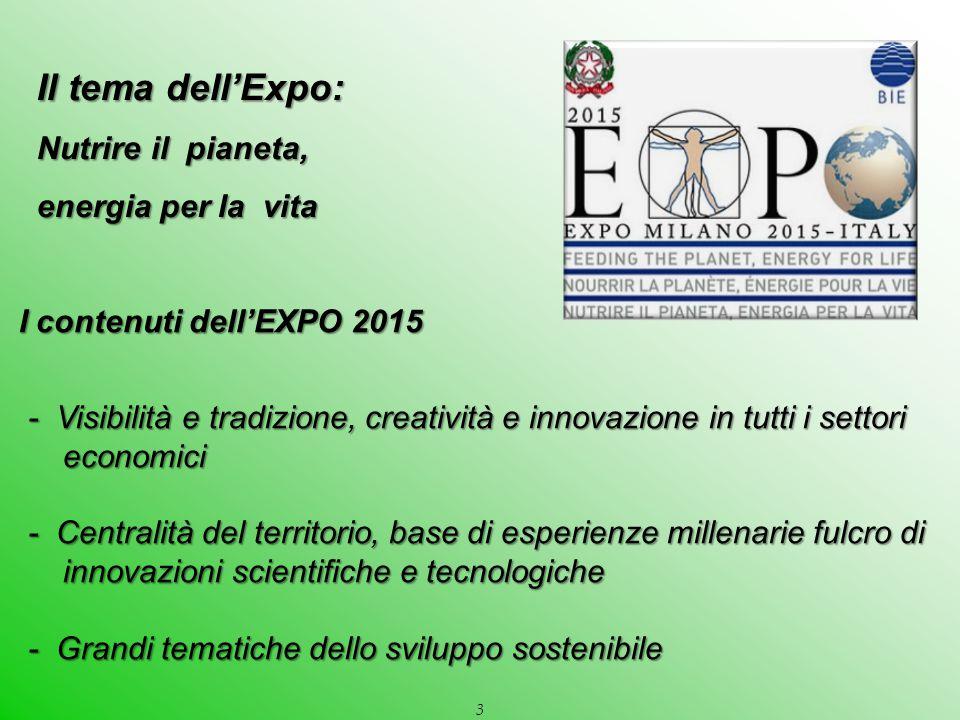 3 I contenuti dell'EXPO 2015 - Visibilità e tradizione, creatività e innovazione in tutti i settori - Visibilità e tradizione, creatività e innovazion