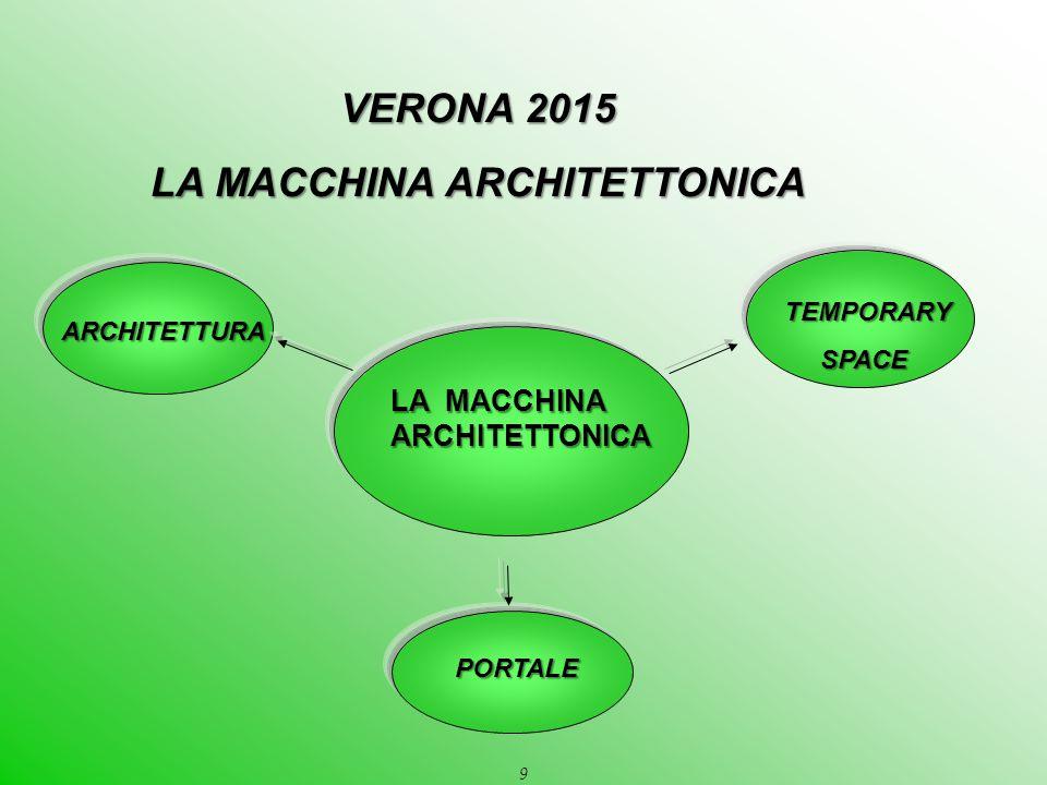 9 LA MACCHINA ARCHITETTONICA ARCHITETTURA TEMPORARY SPACE SPACE PORTALE VERONA 2015 LA MACCHINA ARCHITETTONICA