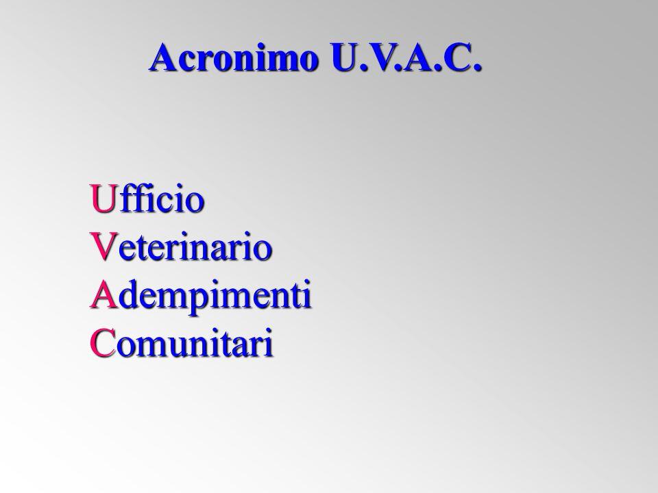 Ufficio Veterinario Adempimenti Comunitari Acronimo U.V.A.C.