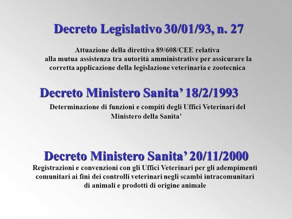 Decreto Legislativo 30/01/93, n.