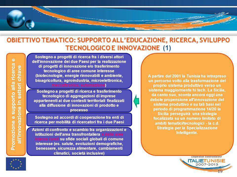 19 OBIETTIVO TEMATICO: SUPPORTO ALL'EDUCAZIONE, RICERCA, SVILUPPO TECNOLOGICO E INNOVAZIONE OBIETTIVO TEMATICO: SUPPORTO ALL'EDUCAZIONE, RICERCA, SVIL