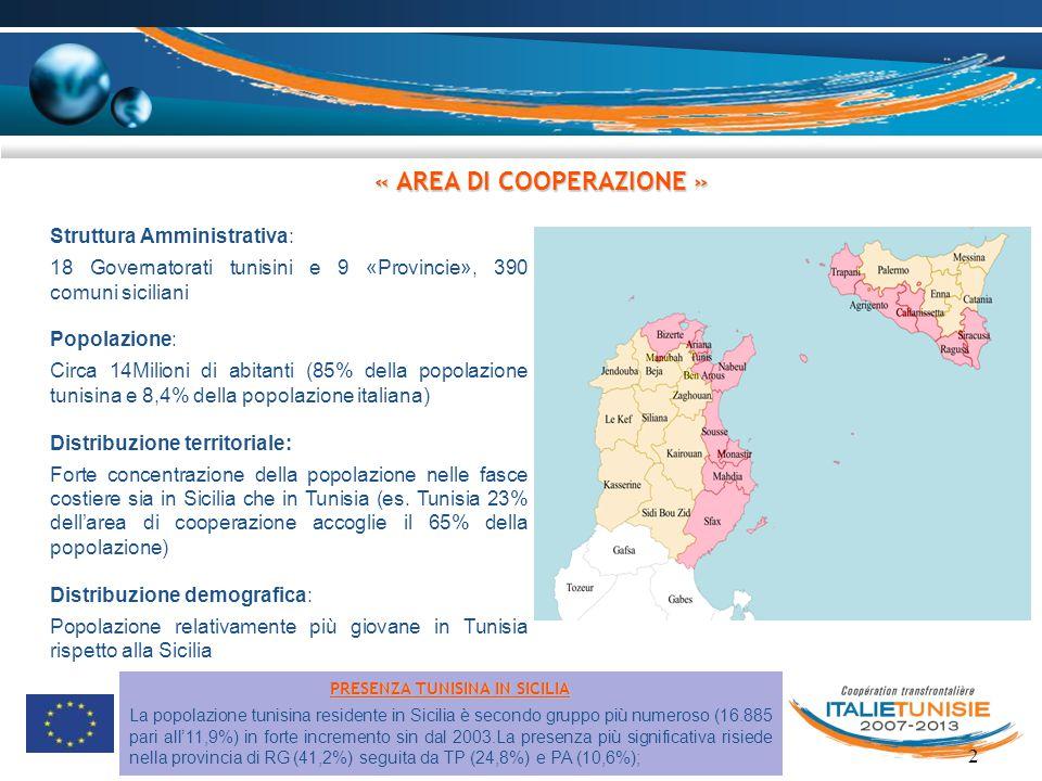 2 « AREA DI COOPERAZIONE » « AREA DI COOPERAZIONE » Struttura Amministrativa: 18 Governatorati tunisini e 9 «Provincie», 390 comuni siciliani Popolazi