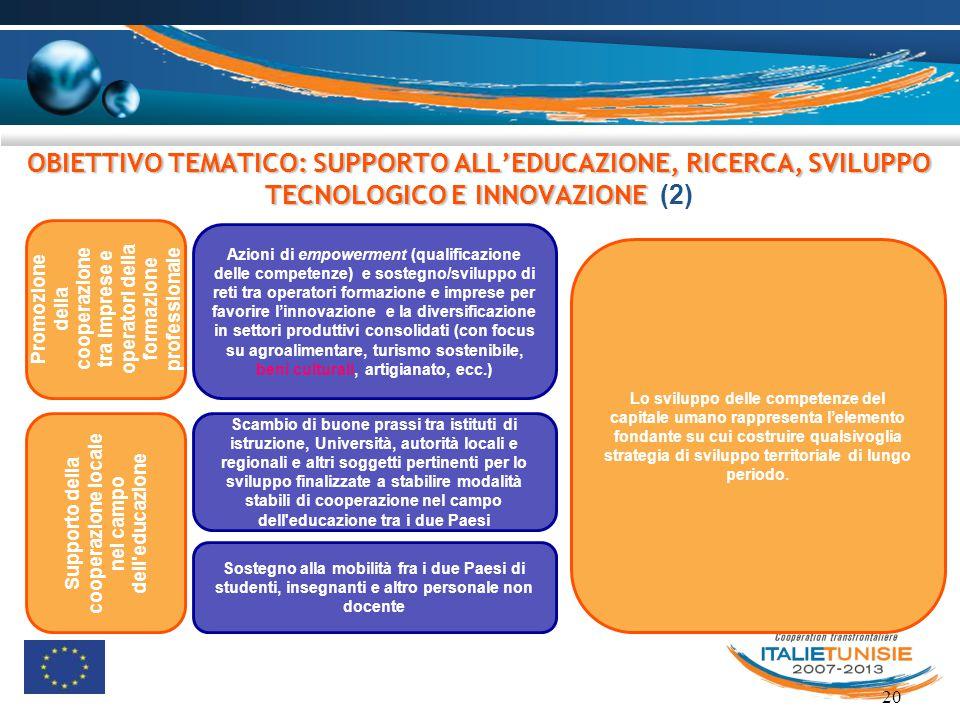 20 OBIETTIVO TEMATICO: SUPPORTO ALL'EDUCAZIONE, RICERCA, SVILUPPO TECNOLOGICO E INNOVAZIONE OBIETTIVO TEMATICO: SUPPORTO ALL'EDUCAZIONE, RICERCA, SVIL