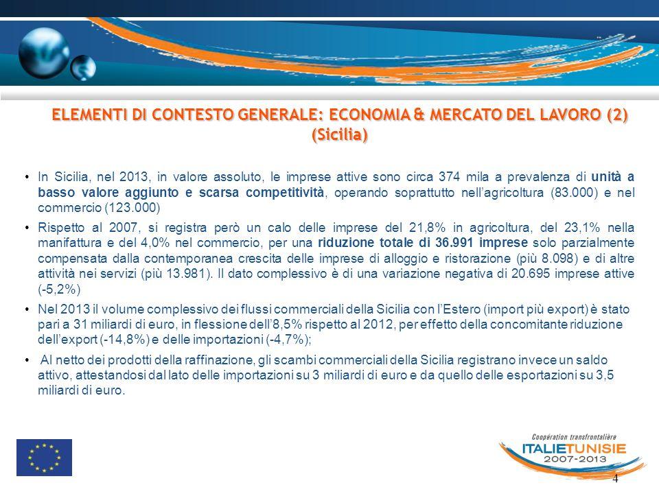 4 ELEMENTI DI CONTESTO GENERALE: ECONOMIA & MERCATO DEL LAVORO (2) (Sicilia) In Sicilia, nel 2013, in valore assoluto, le imprese attive sono circa 37
