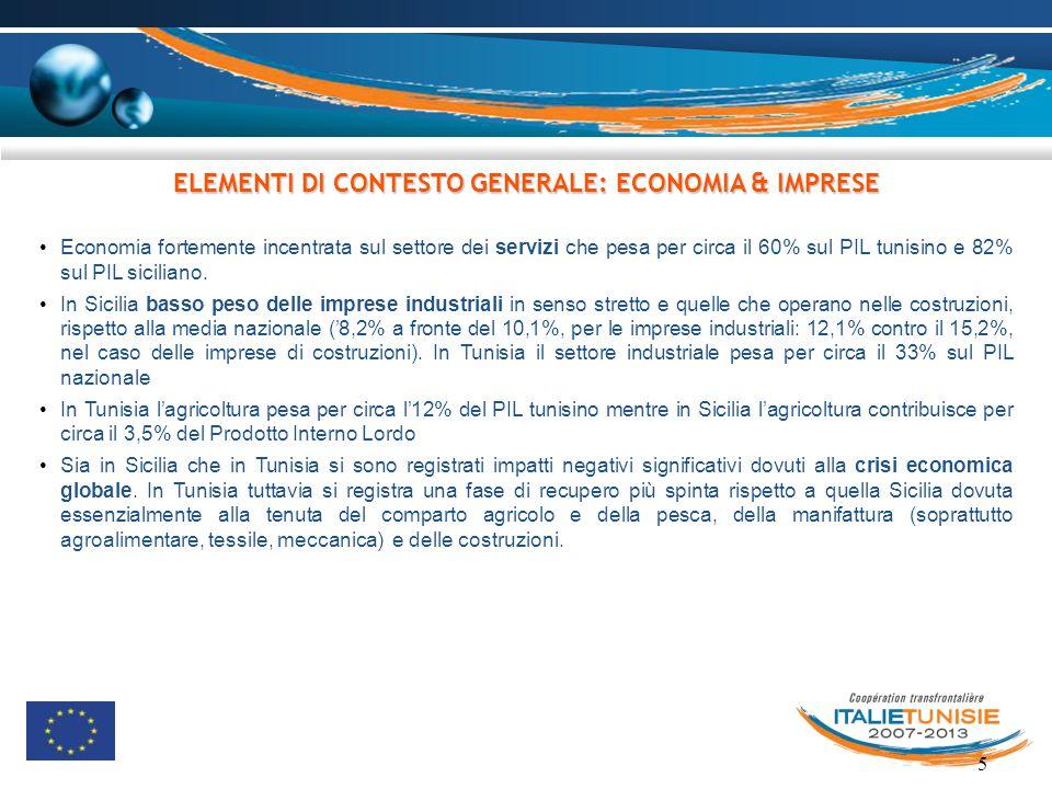 5 ELEMENTI DI CONTESTO GENERALE: ECONOMIA & IMPRESE Economia fortemente incentrata sul settore dei servizi che pesa per circa il 60% sul PIL tunisino