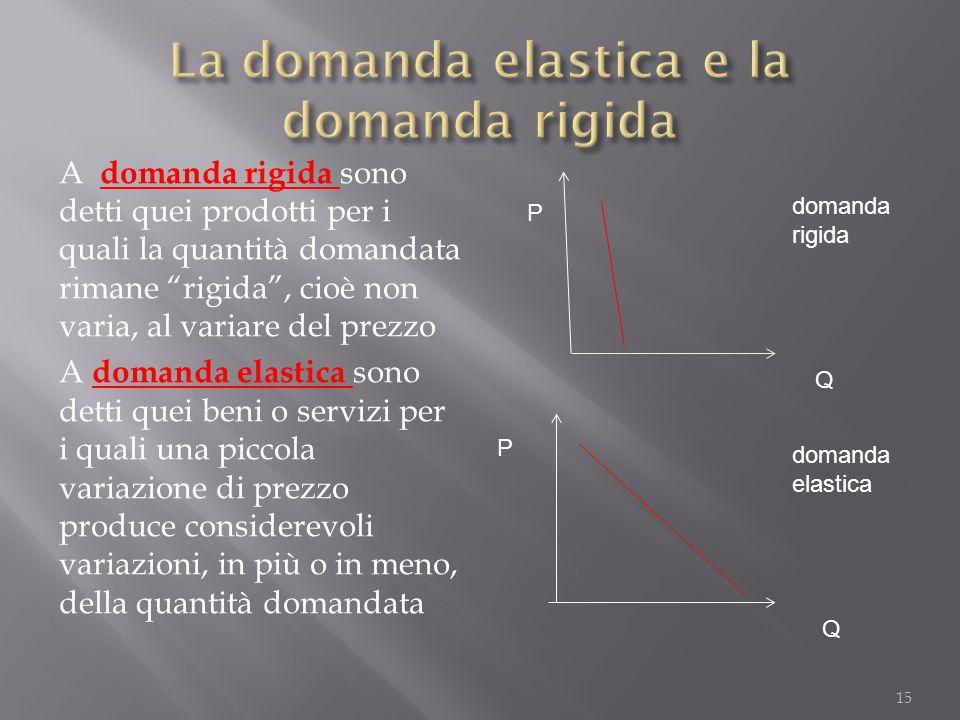 """A domanda rigida sono detti quei prodotti per i quali la quantità domandata rimane """"rigida"""", cioè non varia, al variare del prezzo A domanda elastica"""