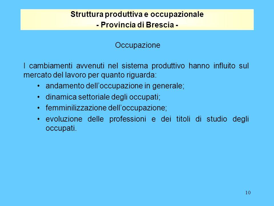 10 Struttura produttiva e occupazionale - Provincia di Brescia - Occupazione I cambiamenti avvenuti nel sistema produttivo hanno influito sul mercato del lavoro per quanto riguarda: andamento dell'occupazione in generale; dinamica settoriale degli occupati; femminilizzazione dell'occupazione; evoluzione delle professioni e dei titoli di studio degli occupati.