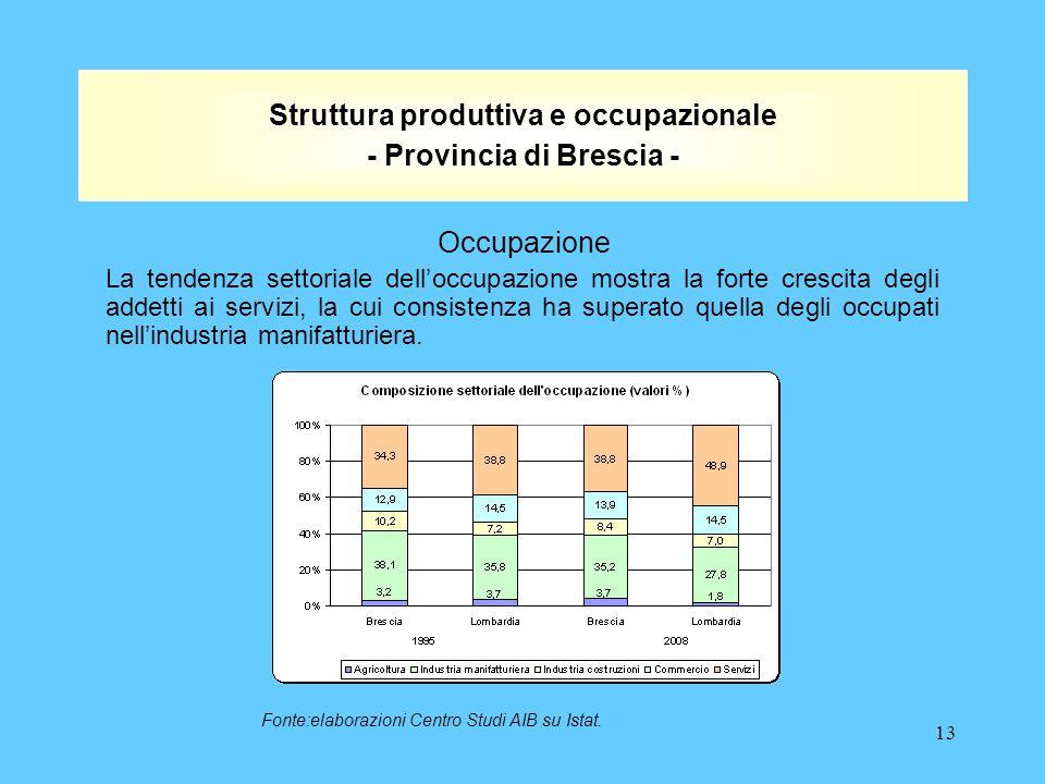 13 Struttura produttiva e occupazionale - Provincia di Brescia - La tendenza settoriale dell'occupazione mostra la forte crescita degli addetti ai servizi, la cui consistenza ha superato quella degli occupati nell'industria manifatturiera.
