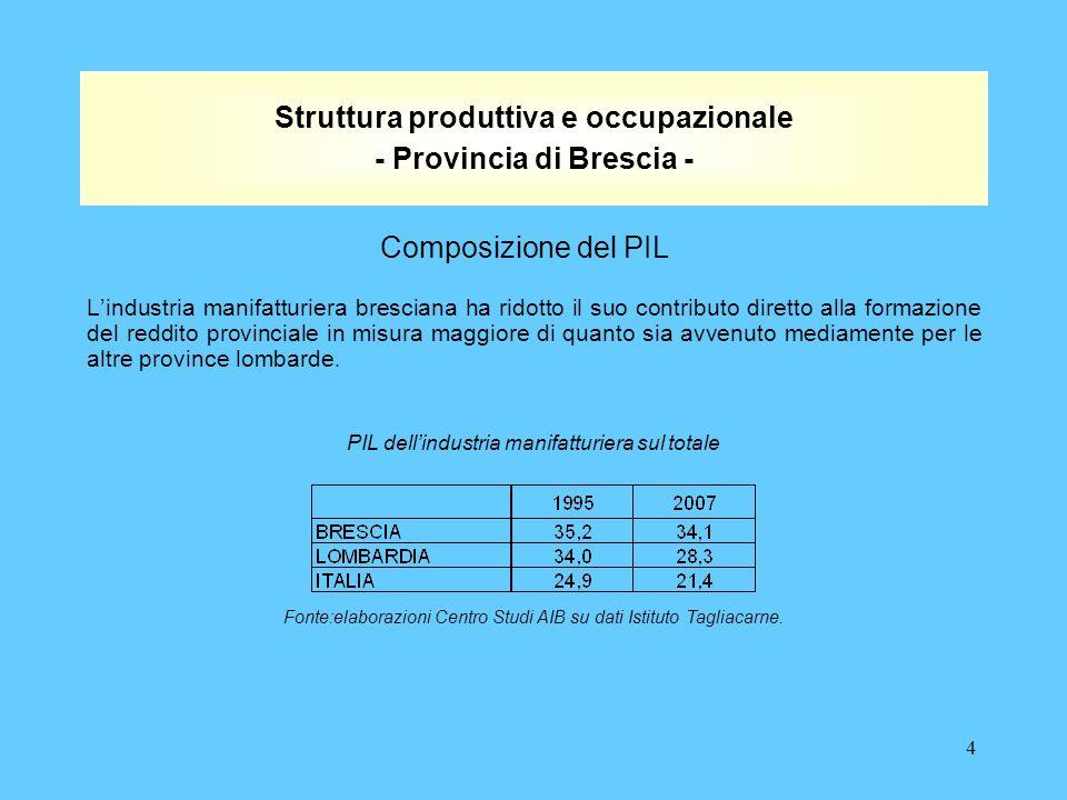 4 Struttura produttiva e occupazionale - Provincia di Brescia - L'industria manifatturiera bresciana ha ridotto il suo contributo diretto alla formazione del reddito provinciale in misura maggiore di quanto sia avvenuto mediamente per le altre province lombarde.