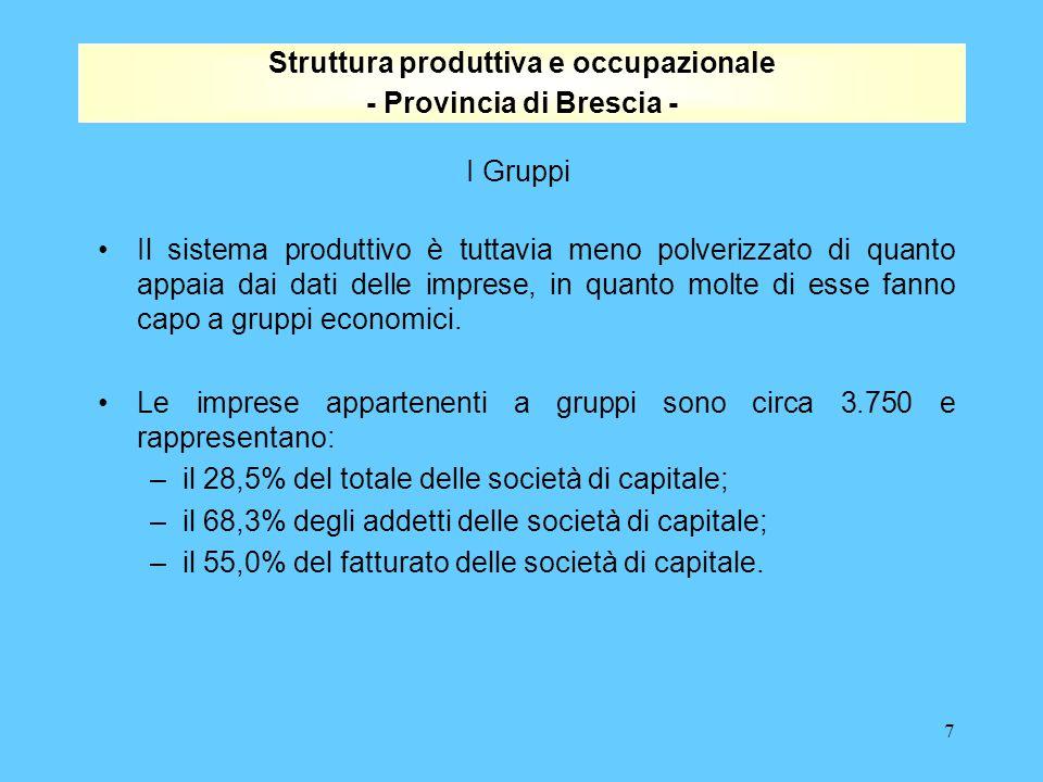 7 Struttura produttiva e occupazionale - Provincia di Brescia - Il sistema produttivo è tuttavia meno polverizzato di quanto appaia dai dati delle imprese, in quanto molte di esse fanno capo a gruppi economici.