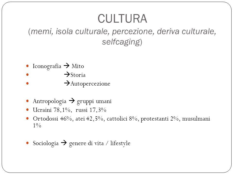 CULTURA (memi, isola culturale, percezione, deriva culturale, selfcaging) Iconografia  Mito  Storia  Autopercezione Antropologia  gruppi umani Ucr