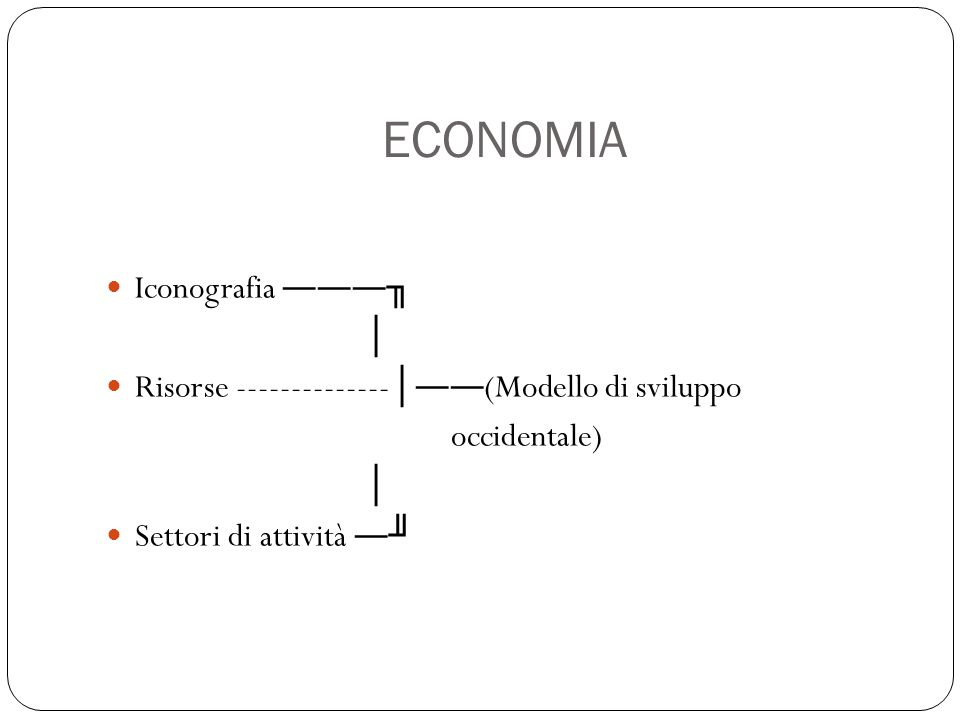 ECONOMIA Iconografia ―――╖ │ Risorse -------------- │―― (Modello di sviluppo occidentale) │ Settori di attività ―╜