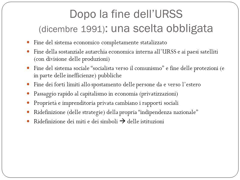 Dopo la fine dell'URSS (dicembre 1991) : una scelta obbligata Fine del sistema economico completamente statalizzato Fine della sostanziale autarchia e