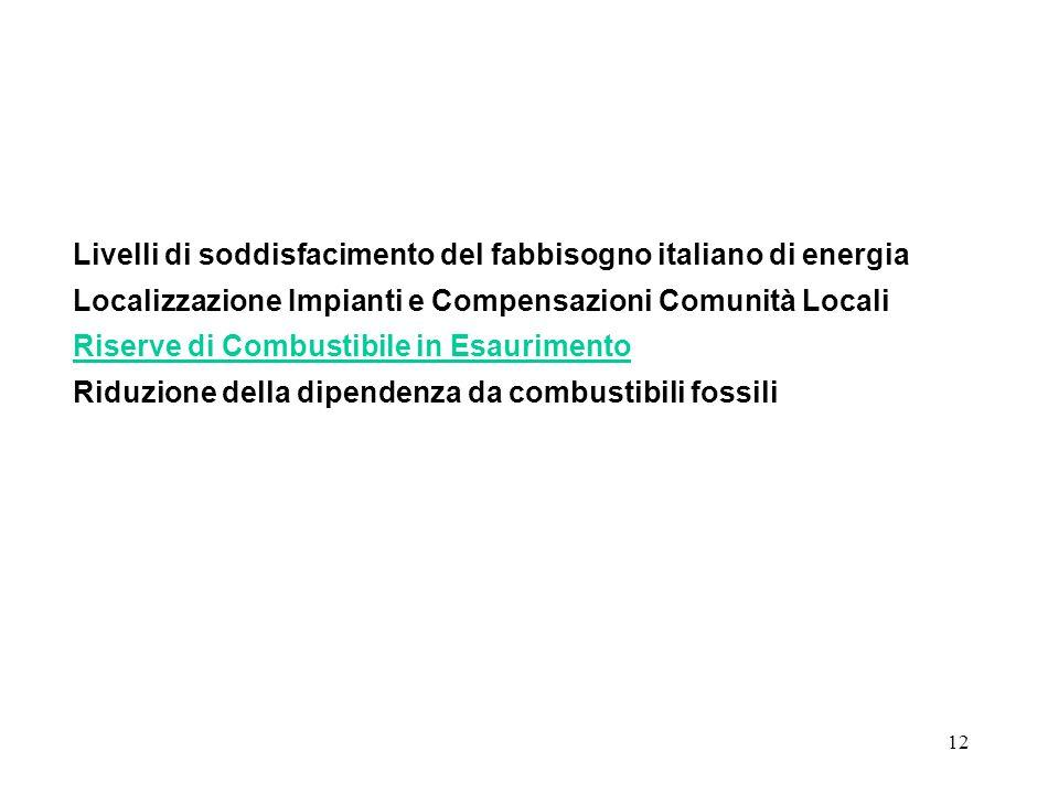 12 Livelli di soddisfacimento del fabbisogno italiano di energia Localizzazione Impianti e Compensazioni Comunità Locali Riserve di Combustibile in Esaurimento Riduzione della dipendenza da combustibili fossili