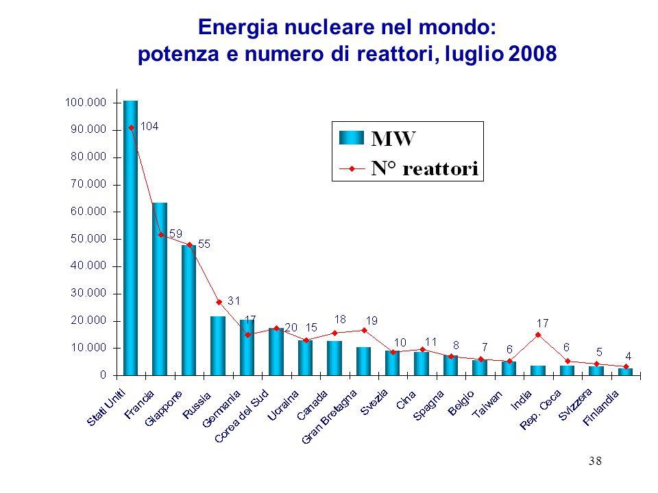 38 Energia nucleare nel mondo: potenza e numero di reattori, luglio 2008