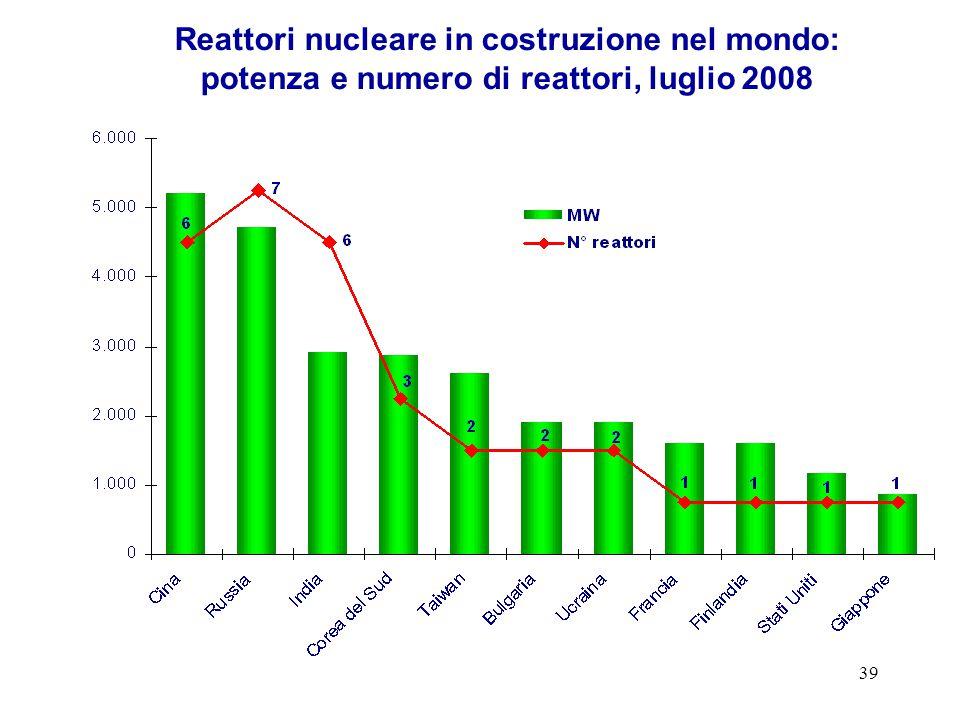 39 Reattori nucleare in costruzione nel mondo: potenza e numero di reattori, luglio 2008