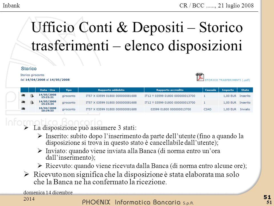 Inbank 51 CR / BCC......, 21 luglio 2008domenica 14 dicembre 2014 51 Ufficio Conti & Depositi – Storico trasferimenti – elenco disposizioni  La dispo
