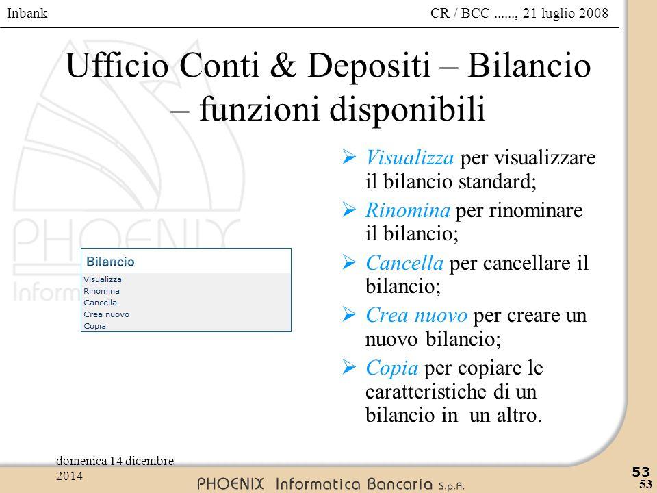 Inbank 53 CR / BCC......, 21 luglio 2008domenica 14 dicembre 2014 53 Ufficio Conti & Depositi – Bilancio – funzioni disponibili  Visualizza per visua