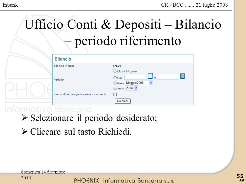 Inbank 55 CR / BCC......, 21 luglio 2008domenica 14 dicembre 2014 55 Ufficio Conti & Depositi – Bilancio – periodo riferimento  Selezionare il period