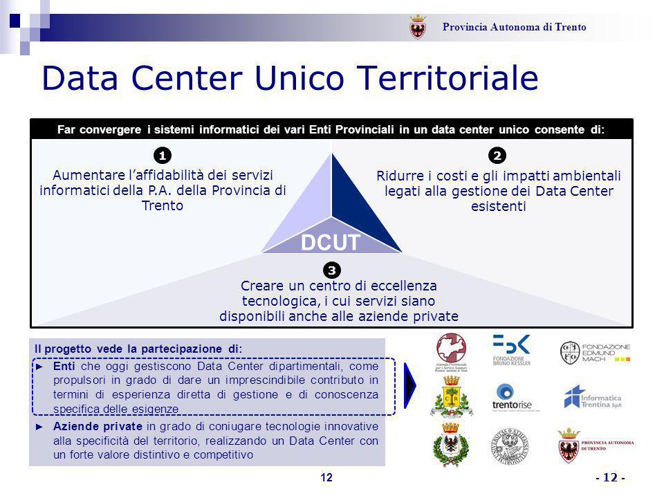 Provincia Autonoma di Trento - 12 - 12 Aumentare l'affidabilità dei servizi informatici della P.A. della Provincia di Trento 12 3 Far convergere i sis