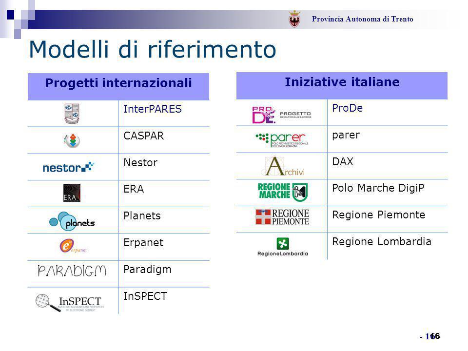 Provincia Autonoma di Trento - 16 - Iniziative italiane ProDe parer DAX Polo Marche DigiP Regione Piemonte Regione Lombardia Progetti internazionali I
