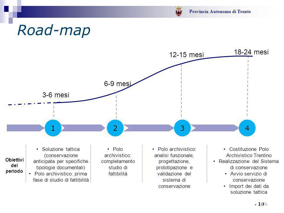 Provincia Autonoma di Trento - 19 - Road-map 19 123 3-6 mesi 12-15 mesi 18-24 mesi Soluzione tattica (conservazione anticipata per specifiche tipologi