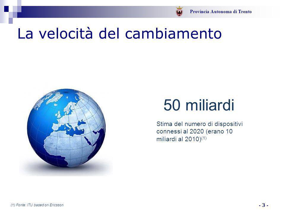 Provincia Autonoma di Trento - 3 - 50 miliardi Stima del numero di dispositivi connessi al 2020 (erano 10 miliardi al 2010) (1) La velocità del cambiamento (1) Fonte: ITU based on Ericsson
