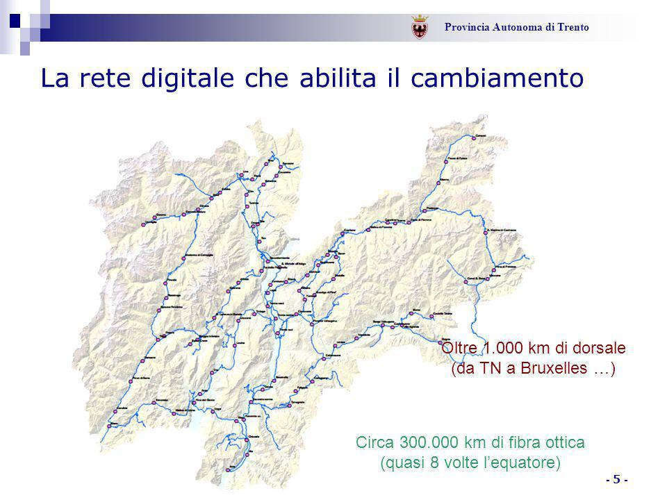 Provincia Autonoma di Trento - 5 - La rete digitale che abilita il cambiamento Oltre 1.000 km di dorsale (da TN a Bruxelles …) Circa 300.000 km di fibra ottica (quasi 8 volte l'equatore)