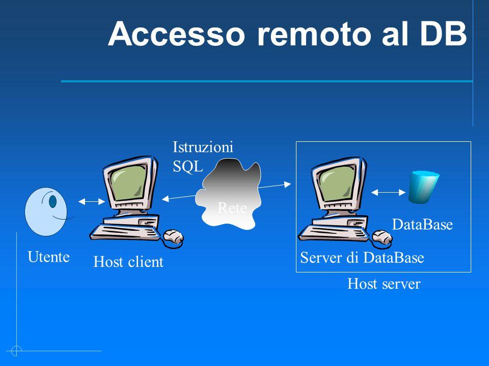 Accesso remoto al DB Utente Host client Host server DataBase Istruzioni SQL Server di DataBase Rete